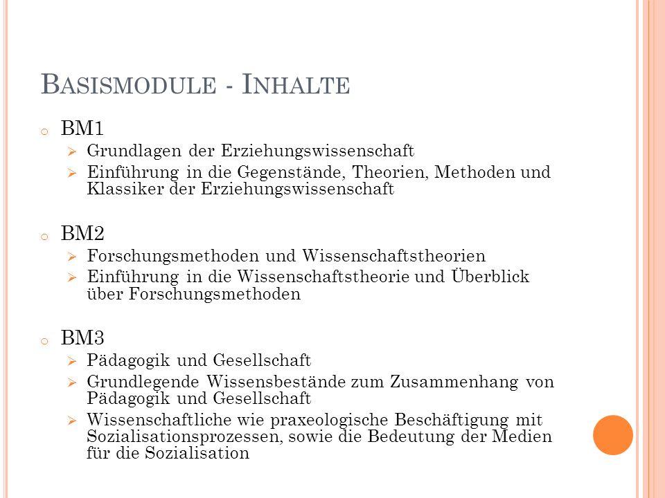 B ASISMODULE - I NHALTE BM4 Methodische Grundlagen der Sozialwissenschaften Einführung in die qualitativen und quantitativen Methoden der Sozialforschung