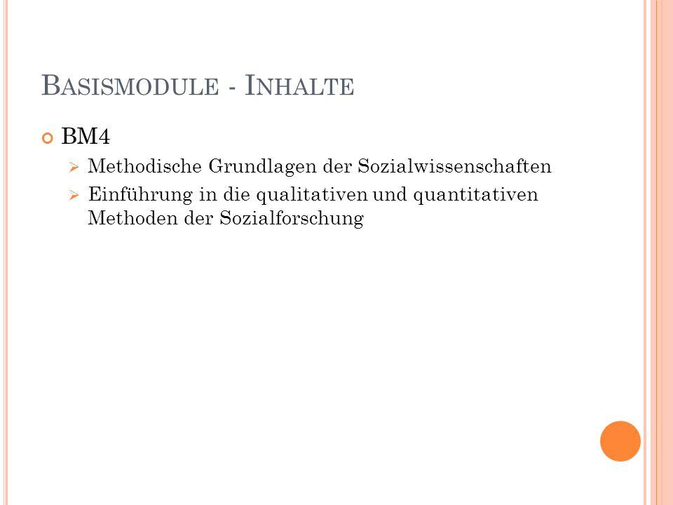 STUDIUM INTEGRALE & PRAKTIKUM Studium Integrale 12 Credits 1.-6.