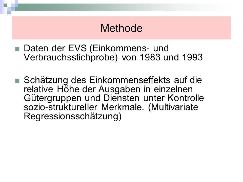 Methode Daten der EVS (Einkommens- und Verbrauchsstichprobe) von 1983 und 1993 Schätzung des Einkommenseffekts auf die relative Höhe der Ausgaben in e