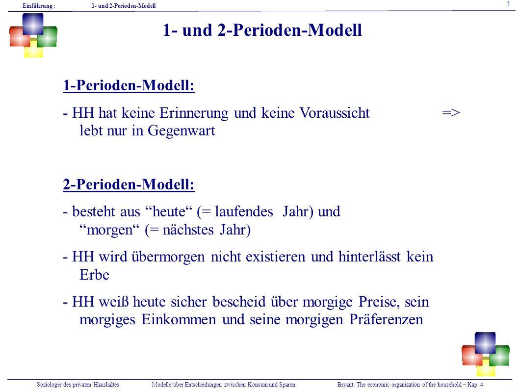 Soziologie des privaten HaushaltesModelle über Entscheidungen zwischen Konsum und SparenBryant: The economic organization of the household – Kap. 4 1-