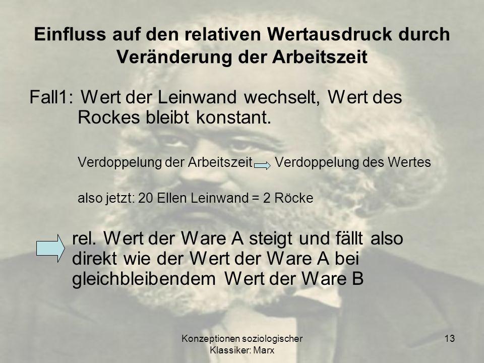 Konzeptionen soziologischer Klassiker: Marx 13 Einfluss auf den relativen Wertausdruck durch Veränderung der Arbeitszeit Fall1: Wert der Leinwand wech