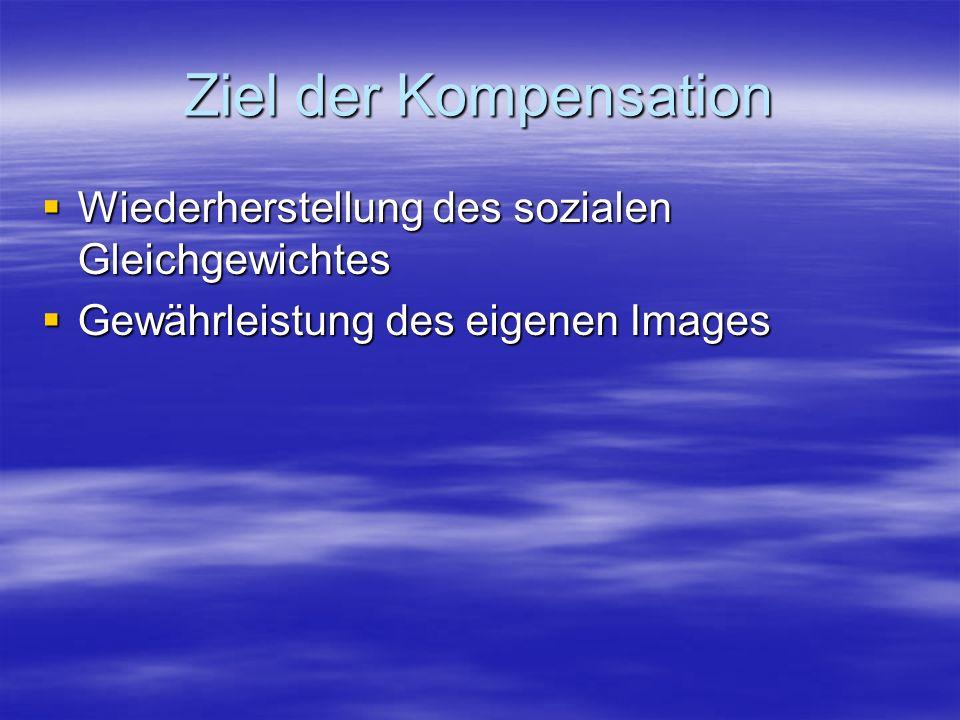 Ziel der Kompensation Wiederherstellung des sozialen Gleichgewichtes Wiederherstellung des sozialen Gleichgewichtes Gewährleistung des eigenen Images Gewährleistung des eigenen Images