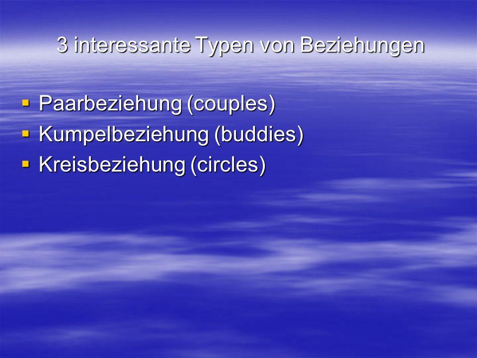 3 interessante Typen von Beziehungen Paarbeziehung (couples) Paarbeziehung (couples) Kumpelbeziehung (buddies) Kumpelbeziehung (buddies) Kreisbeziehung (circles) Kreisbeziehung (circles)