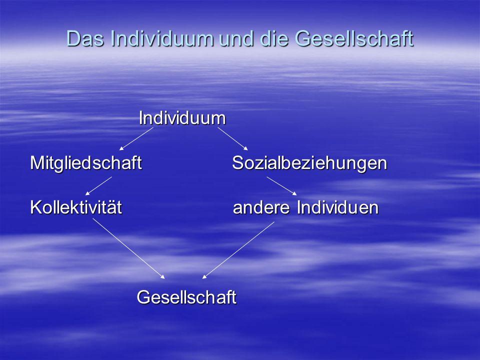 Das Individuum und die Gesellschaft Individuum Individuum Mitgliedschaft Sozialbeziehungen Mitgliedschaft Sozialbeziehungen Kollektivität andere Individuen Kollektivität andere Individuen Gesellschaft Gesellschaft