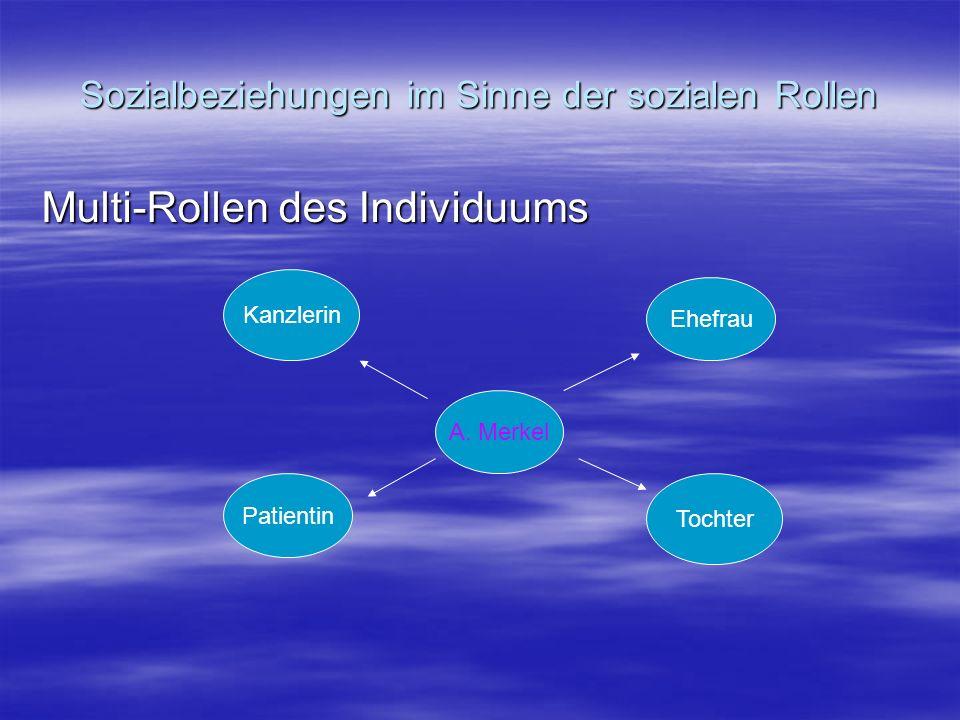 Sozialbeziehungen im Sinne der sozialen Rollen Multi-Rollen des Individuums A. Merkel Patientin Ehefrau Kanzlerin Tochter