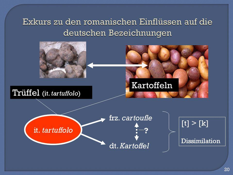 20 Trüffel (it. tartuffolo) Kartoffeln it. tartuffolo frz. cartoufle dt. Kartoffel ? [t] > [k] Dissimilation