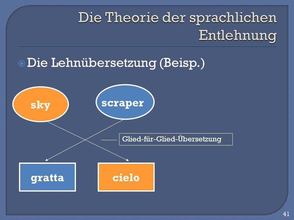 Die Lehnübersetzung (Beisp.) 41 sky scraper cielogratta Glied-für-Glied-Übersetzung