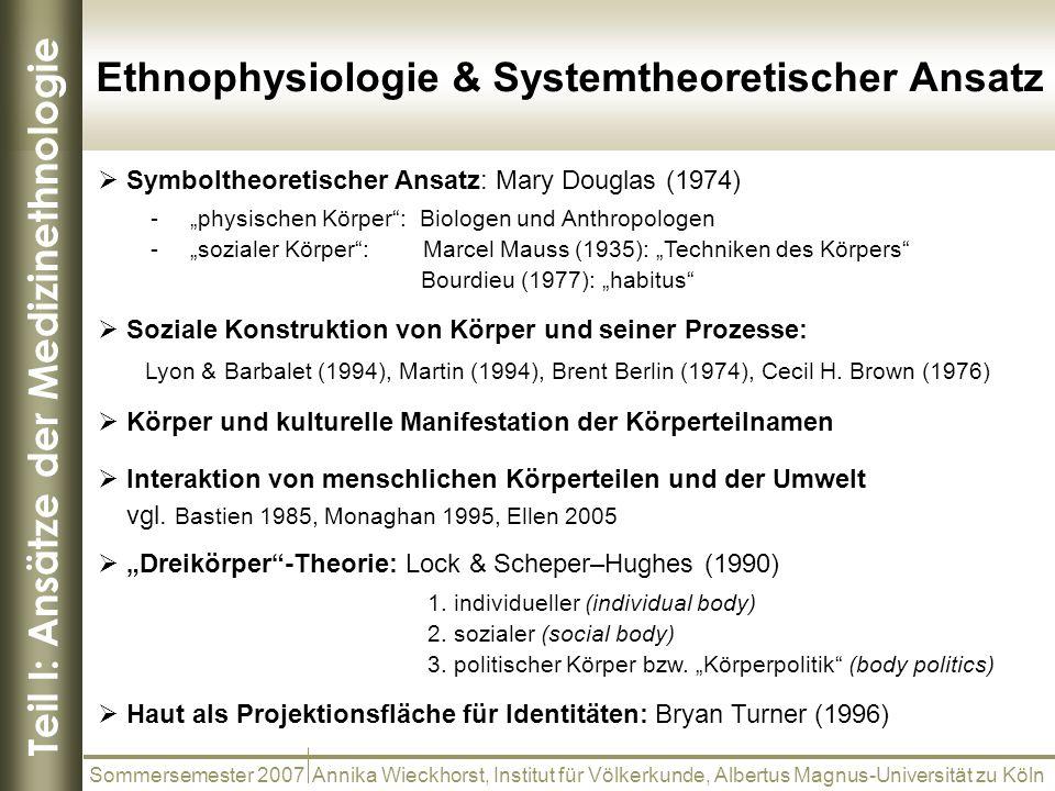 Teil I: Ansätze der Medizinethnologie Ethnophysiologie & Systemtheoretischer Ansatz Sommersemester 2007 Annika Wieckhorst, Institut für Völkerkunde, A