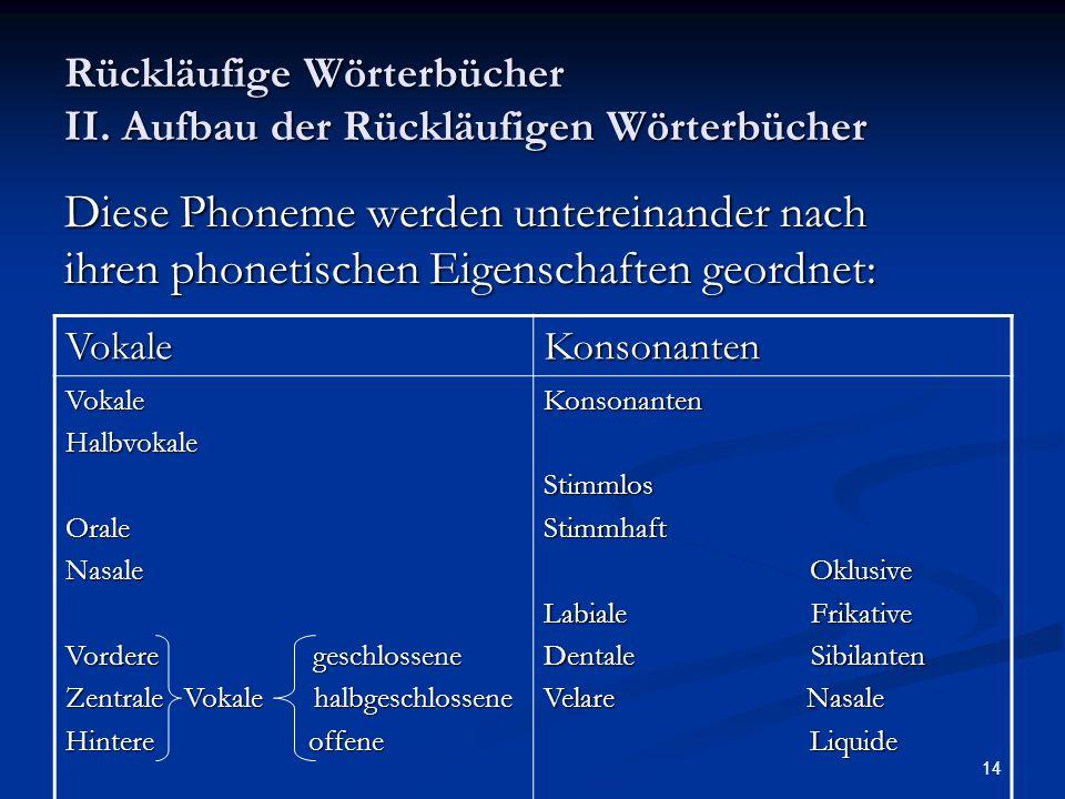 14 Rückläufige Wörterbücher II. Aufbau der Rückläufigen Wörterbücher Diese Phoneme werden untereinander nach ihren phonetischen Eigenschaften geordnet
