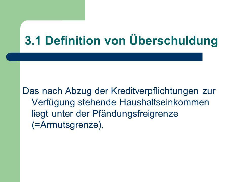 3.1 Definition von Überschuldung Das nach Abzug der Kreditverpflichtungen zur Verfügung stehende Haushaltseinkommen liegt unter der Pfändungsfreigrenz