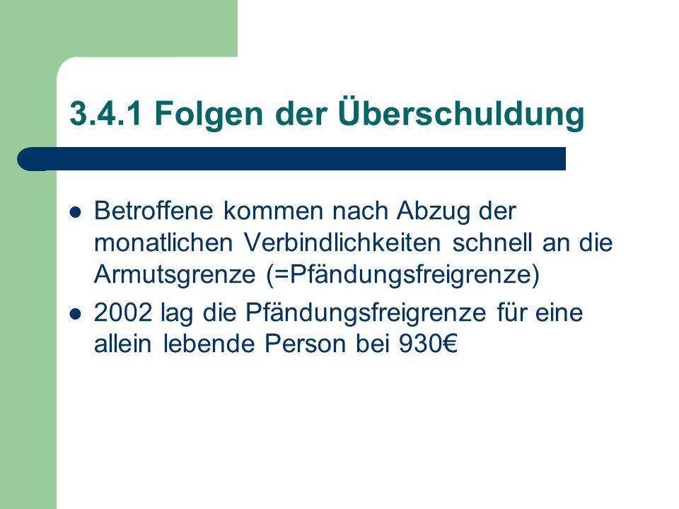3.4.1 Folgen der Überschuldung Betroffene kommen nach Abzug der monatlichen Verbindlichkeiten schnell an die Armutsgrenze (=Pfändungsfreigrenze) 2002