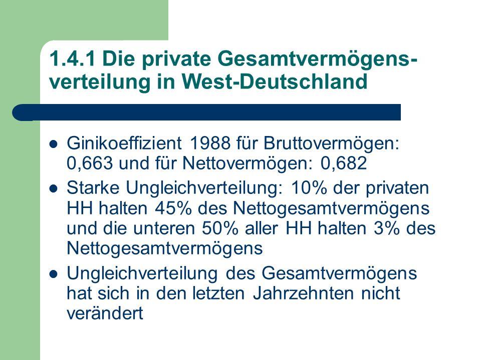 1.4.1 Die private Gesamtvermögens- verteilung in West-Deutschland Ginikoeffizient 1988 für Bruttovermögen: 0,663 und für Nettovermögen: 0,682 Starke U