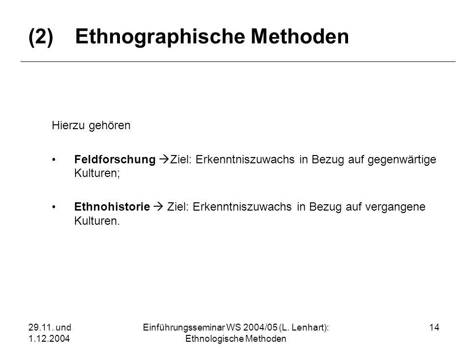 29.11. und 1.12.2004 Einführungsseminar WS 2004/05 (L. Lenhart): Ethnologische Methoden 14 (2)Ethnographische Methoden Hierzu gehören Feldforschung Zi
