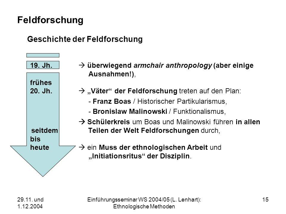 29.11. und 1.12.2004 Einführungsseminar WS 2004/05 (L. Lenhart): Ethnologische Methoden 15 Feldforschung Geschichte der Feldforschung 19. Jh. überwieg