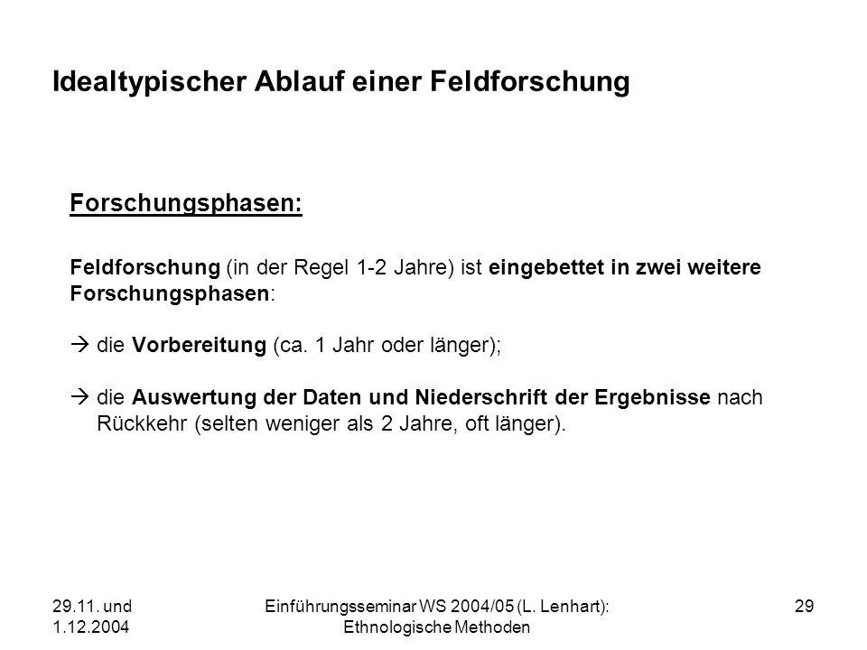 29.11. und 1.12.2004 Einführungsseminar WS 2004/05 (L. Lenhart): Ethnologische Methoden 29 Idealtypischer Ablauf einer Feldforschung Forschungsphasen: