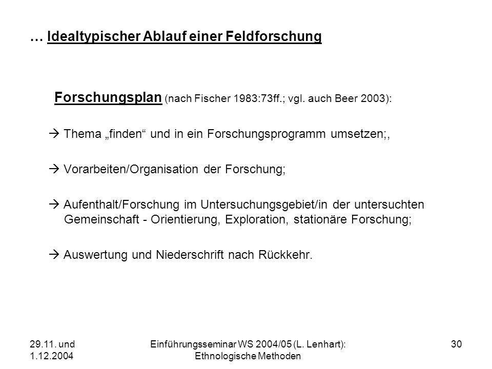 29.11. und 1.12.2004 Einführungsseminar WS 2004/05 (L. Lenhart): Ethnologische Methoden 30 … Idealtypischer Ablauf einer Feldforschung Forschungsplan