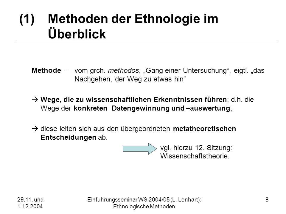 29.11. und 1.12.2004 Einführungsseminar WS 2004/05 (L. Lenhart): Ethnologische Methoden 8 (1)Methoden der Ethnologie im Überblick Methode – vom grch.