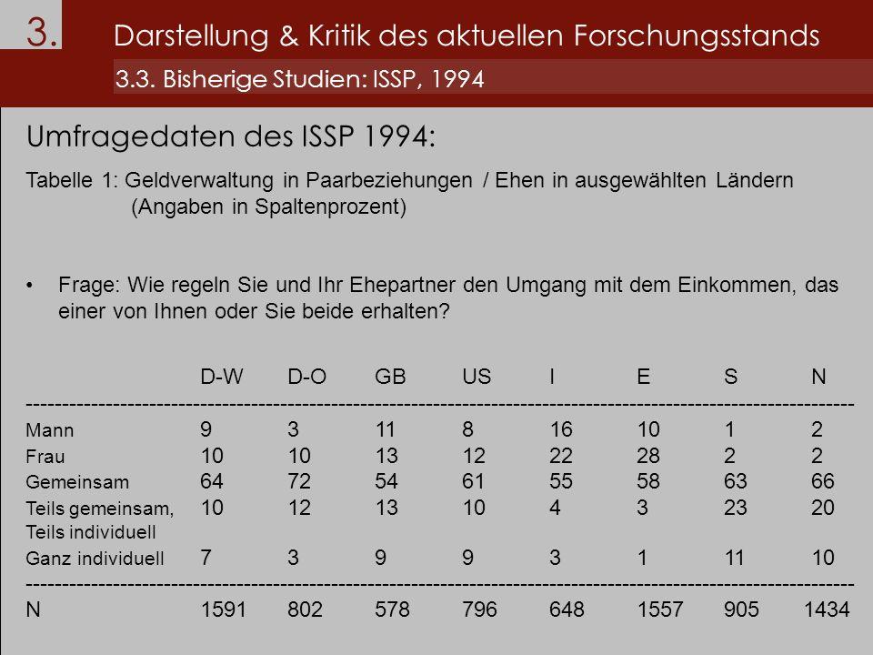 3. Darstellung & Kritik des aktuellen Forschungsstands 3.3. Bisherige Studien: ISSP, 1994 Umfragedaten des ISSP 1994: Tabelle 1: Geldverwaltung in Paa