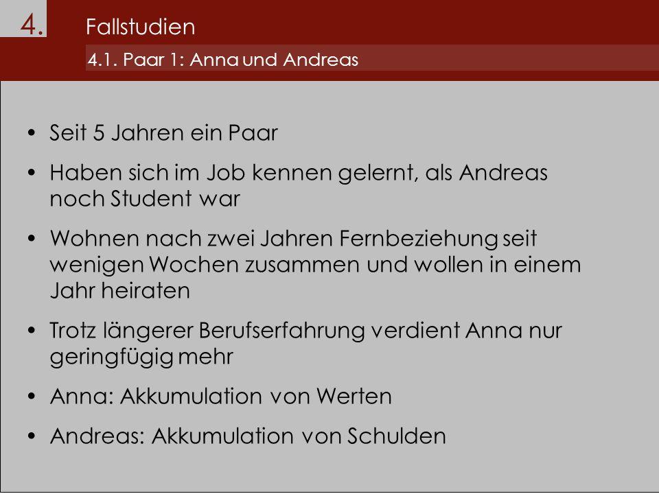 4. Fallstudien 4.1. Paar 1: Anna und Andreas Seit 5 Jahren ein Paar Haben sich im Job kennen gelernt, als Andreas noch Student war Wohnen nach zwei Ja