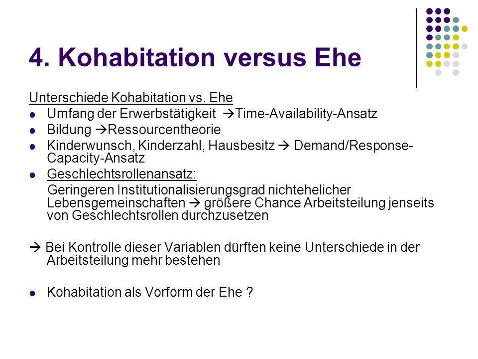 4. Kohabitation versus Ehe Unterschiede Kohabitation vs. Ehe Umfang der Erwerbstätigkeit Time-Availability-Ansatz Bildung Ressourcentheorie Kinderwuns