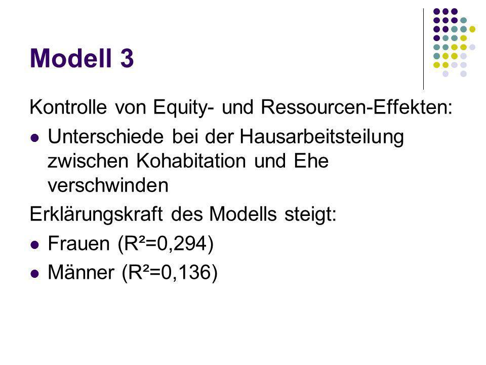 Modell 3 Kontrolle von Equity- und Ressourcen-Effekten: Unterschiede bei der Hausarbeitsteilung zwischen Kohabitation und Ehe verschwinden Erklärungsk