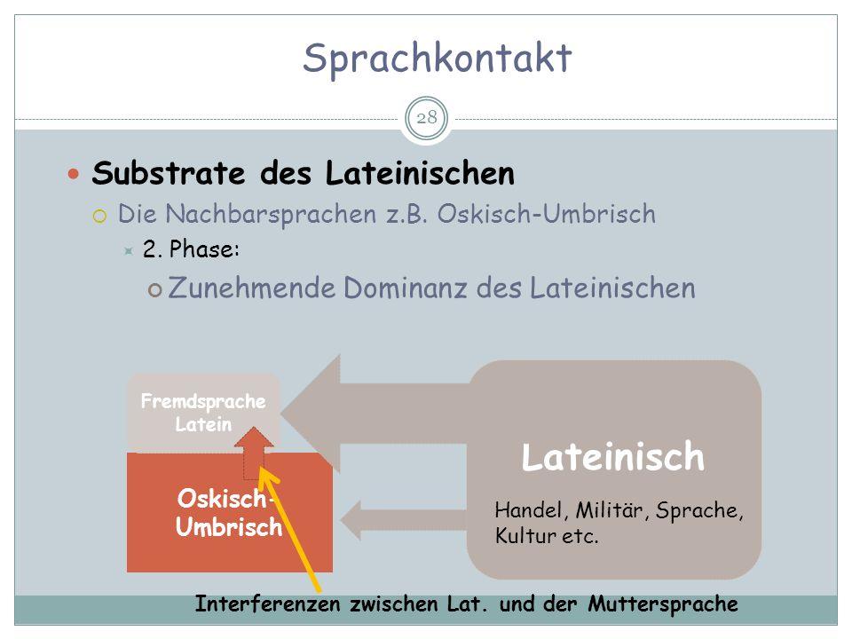 Sprachkontakt 28 Substrate des Lateinischen Die Nachbarsprachen z.B. Oskisch-Umbrisch 2. Phase: Zunehmende Dominanz des Lateinischen Oskisch- Umbrisch