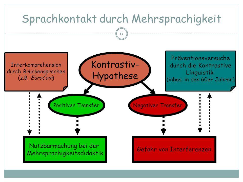 Sprachkontakt durch Mehrsprachigkeit 6 Kontrastiv- Hypothese Positiver TransferNegativer Transfer Nutzbarmachung bei der Mehrsprachigkeitsdidaktik Gef