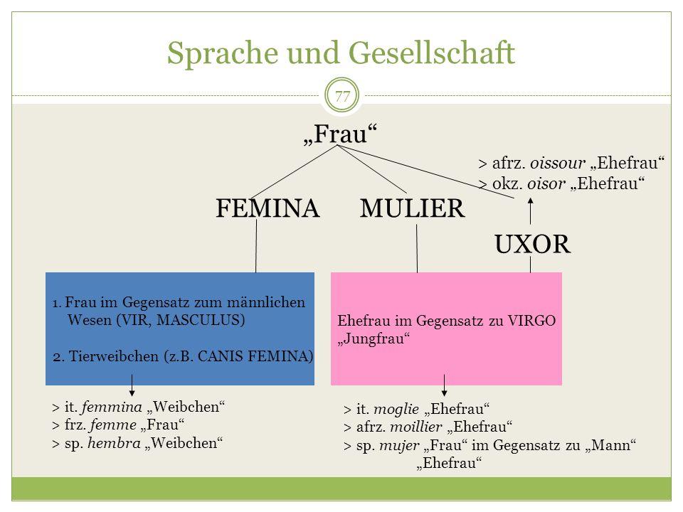 77 Sprache und Gesellschaft Frau FEMINA MULIER 1. Frau im Gegensatz zum männlichen Wesen (VIR, MASCULUS) 2. Tierweibchen (z.B. CANIS FEMINA) Ehefrau i
