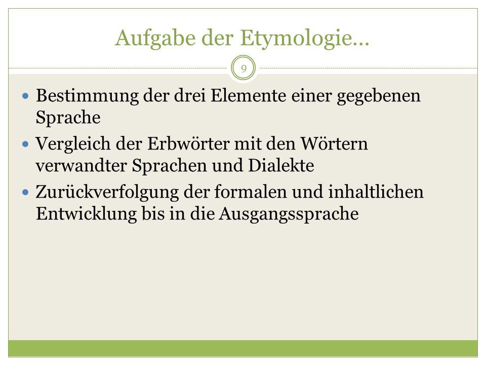 50 Allgemeine Gesetzmäßigkeit.lat. ĕxa- lat. exalbare weiß machen > it.