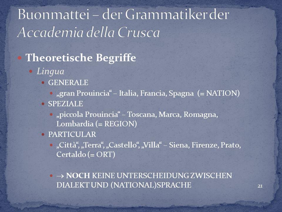 Theoretische Begriffe Lingua GENERALE gran Prouincia – Italia, Francia, Spagna (= NATION) SPEZIALE piccola Prouincia – Toscana, Marca, Romagna, Lombar