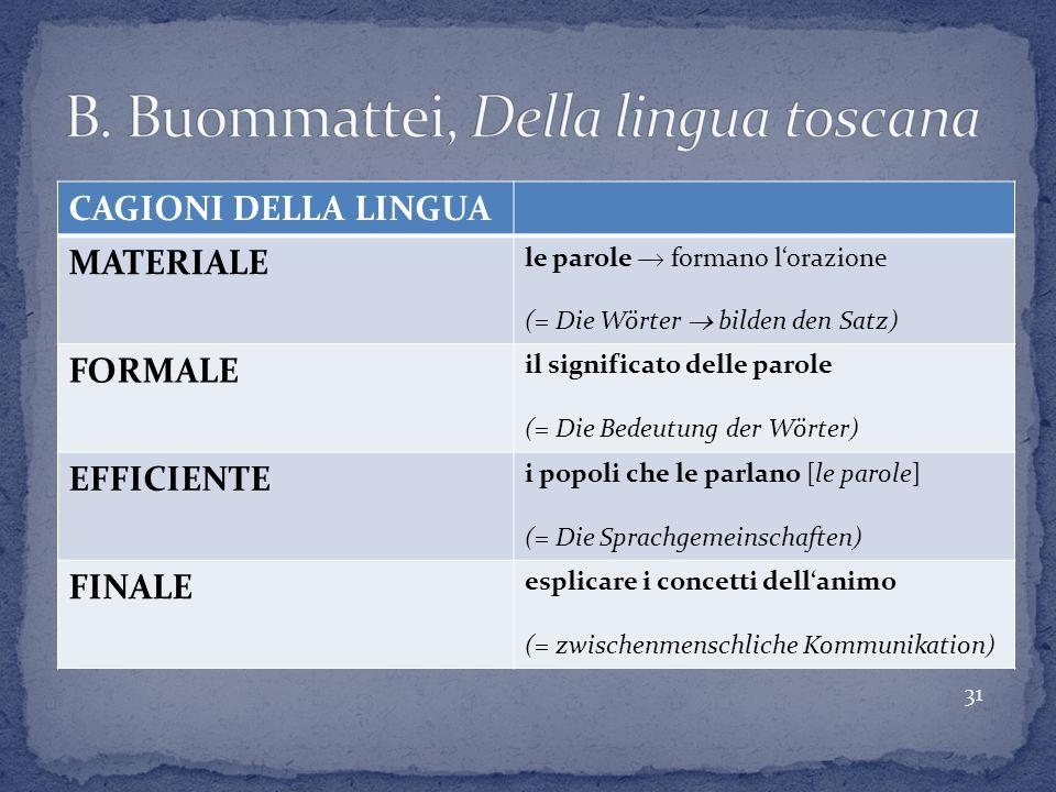 CAGIONI DELLA LINGUA MATERIALE le parole formano lorazione (= Die Wörter bilden den Satz) FORMALE il significato delle parole (= Die Bedeutung der Wör