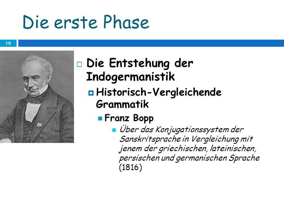 Die erste Phase 10 Die Entstehung der Indogermanistik Historisch-Vergleichende Grammatik Franz Bopp Über das Konjugationssystem der Sanskritsprache in