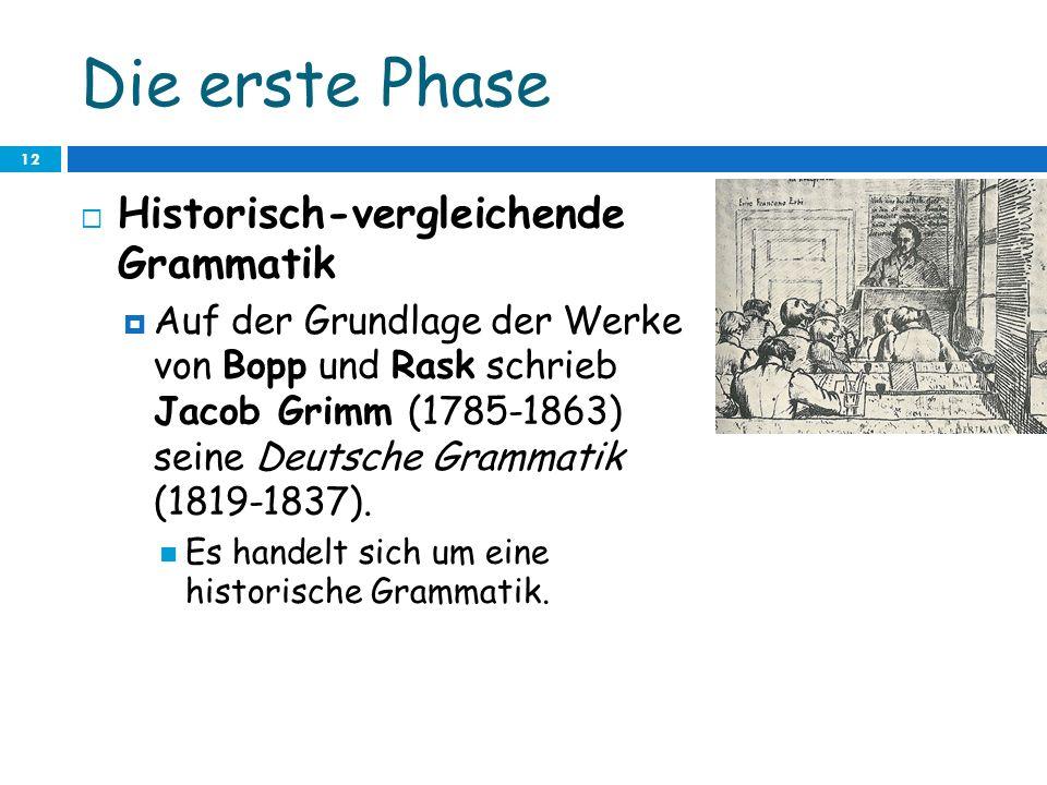 Die erste Phase Historisch-vergleichende Grammatik Auf der Grundlage der Werke von Bopp und Rask schrieb Jacob Grimm (1785-1863) seine Deutsche Gramma