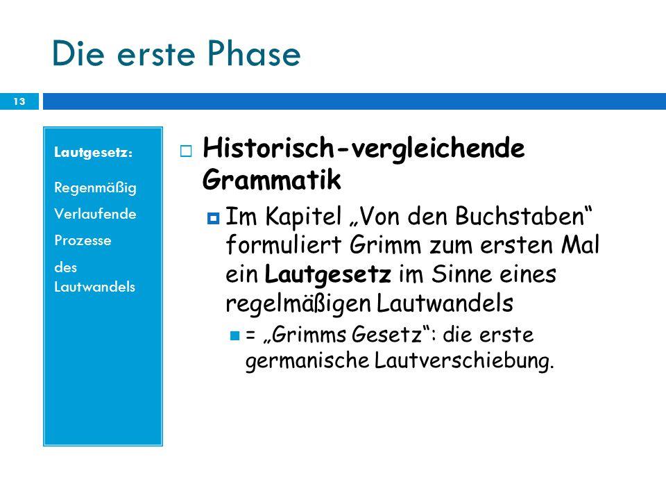 Die erste Phase 13 Lautgesetz: Regenmäßig Verlaufende Prozesse des Lautwandels Historisch-vergleichende Grammatik Im Kapitel Von den Buchstaben formul