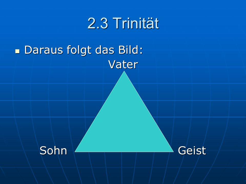 2.3 Trinität Daraus folgt das Bild: Daraus folgt das Bild:Vater Sohn Geist