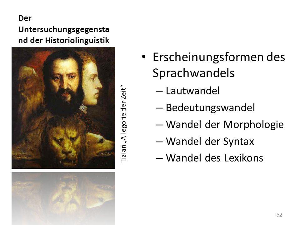 Der Untersuchungsgegensta nd der Historiolinguistik Erscheinungsformen des Sprachwandels – Lautwandel – Bedeutungswandel – Wandel der Morphologie – Wa