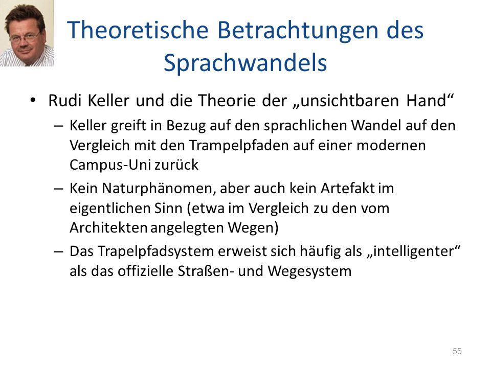 Theoretische Betrachtungen des Sprachwandels Rudi Keller und die Theorie der unsichtbaren Hand – Keller greift in Bezug auf den sprachlichen Wandel au