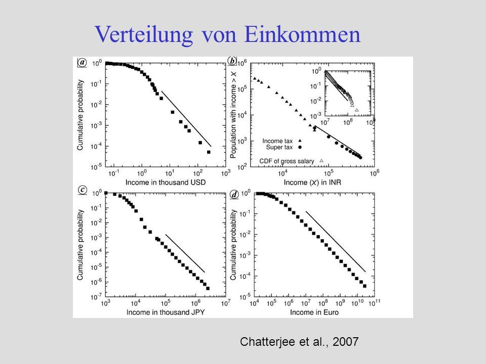 Verteilung von Einkommen Chatterjee et al., 2007