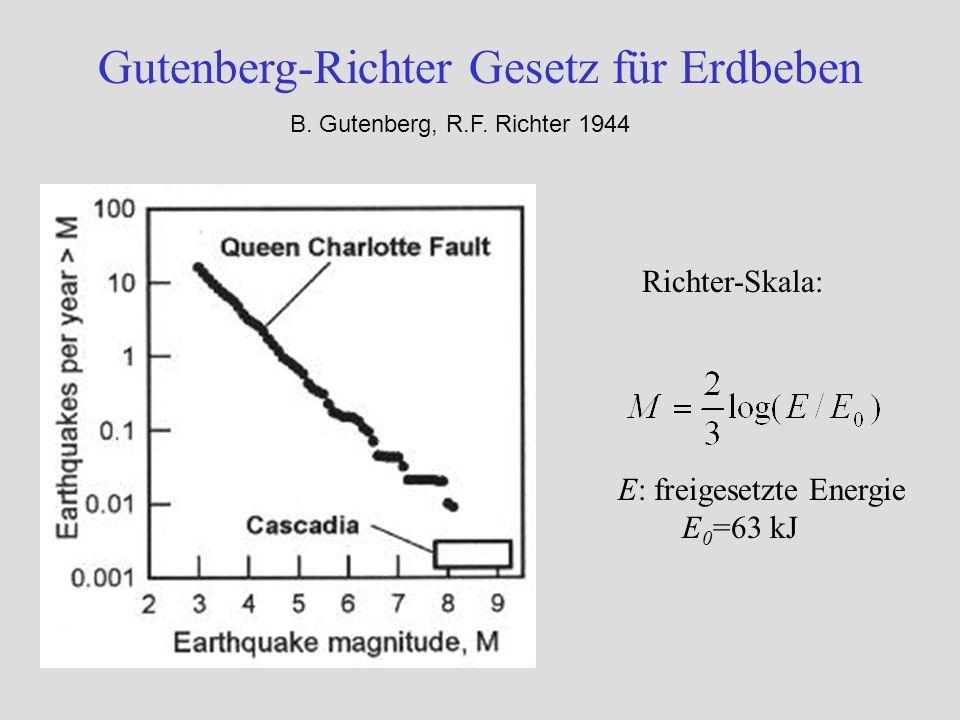 Gutenberg-Richter Gesetz für Erdbeben Richter-Skala: E: freigesetzte Energie E 0 =63 kJ B. Gutenberg, R.F. Richter 1944