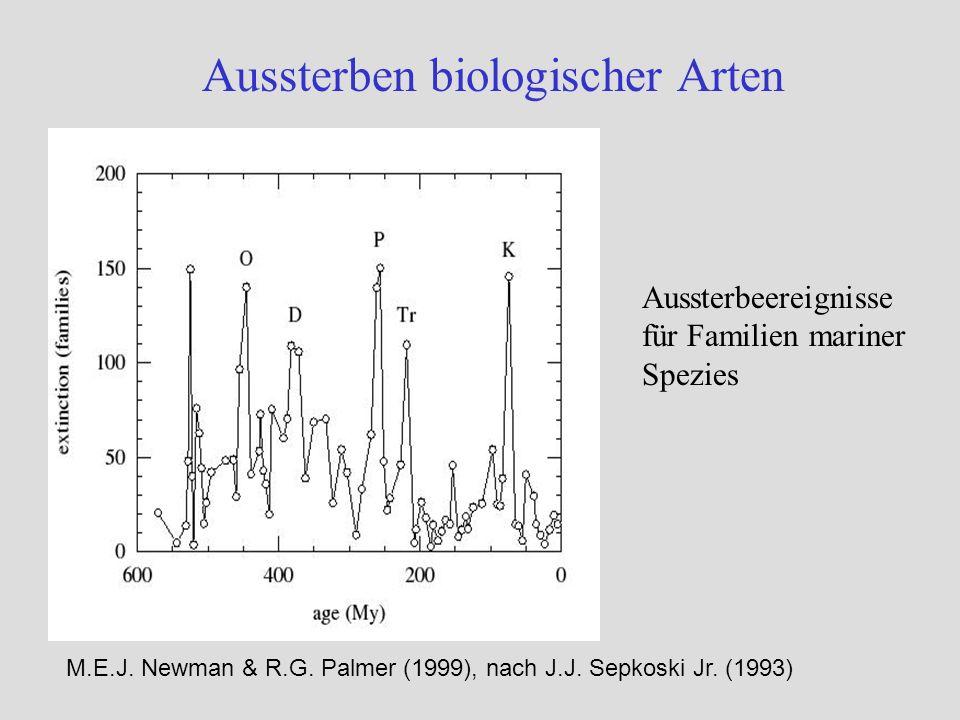 Aussterben biologischer Arten Aussterbeereignisse für Familien mariner Spezies M.E.J. Newman & R.G. Palmer (1999), nach J.J. Sepkoski Jr. (1993)