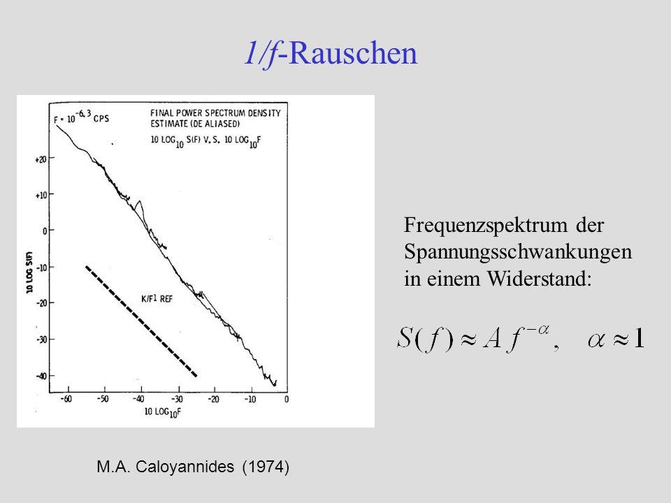 1/f-Rauschen M.A. Caloyannides (1974) Frequenzspektrum der Spannungsschwankungen in einem Widerstand: