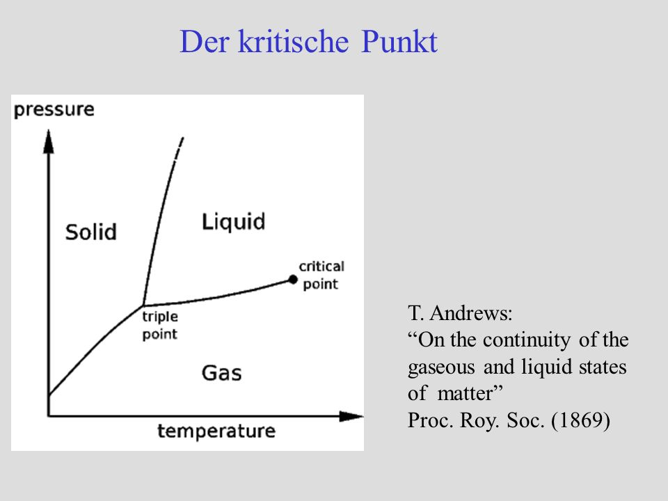 Der kritische Punkt T. Andrews: On the continuity of the gaseous and liquid states of matter Proc. Roy. Soc. (1869)