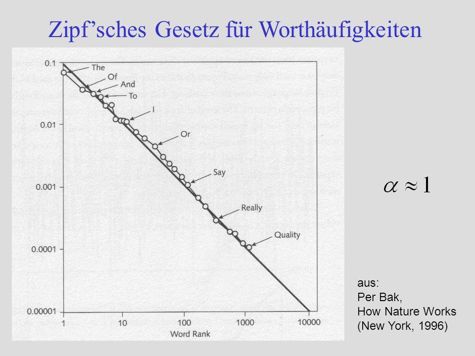 Zipfsches Gesetz für Worthäufigkeiten aus: Per Bak, How Nature Works (New York, 1996)