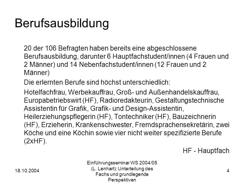18.10.2004 Einführungsseminar WS 2004/05 (L. Lenhart): Unterteilung des Fachs und grundlegende Perspektiven 4 Berufsausbildung 20 der 106 Befragten ha