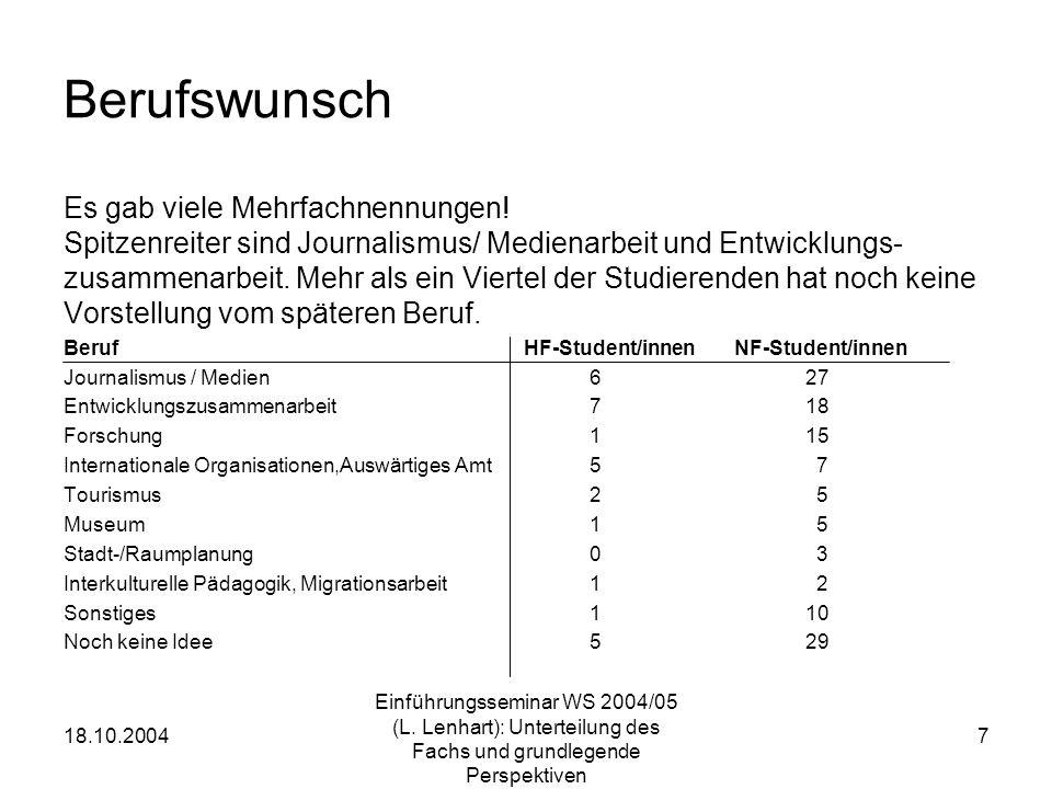 18.10.2004 Einführungsseminar WS 2004/05 (L. Lenhart): Unterteilung des Fachs und grundlegende Perspektiven 7 Berufswunsch Es gab viele Mehrfachnennun
