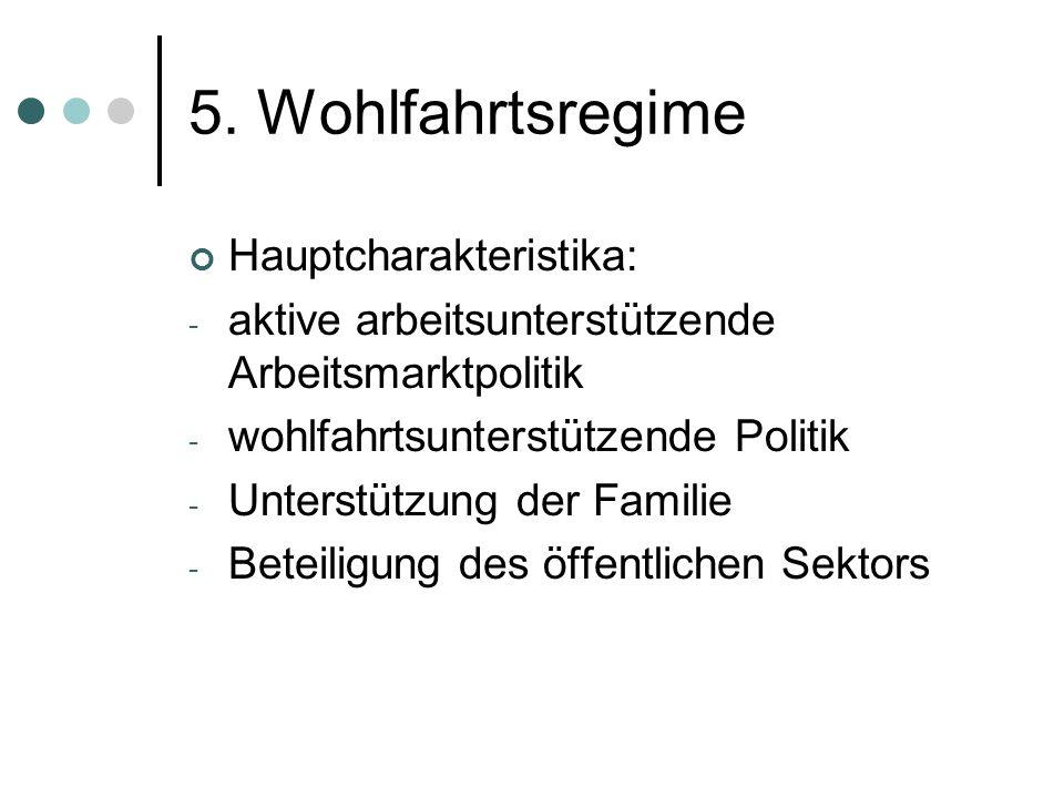 5. Wohlfahrtsregime Hauptcharakteristika: - aktive arbeitsunterstützende Arbeitsmarktpolitik - wohlfahrtsunterstützende Politik - Unterstützung der Fa