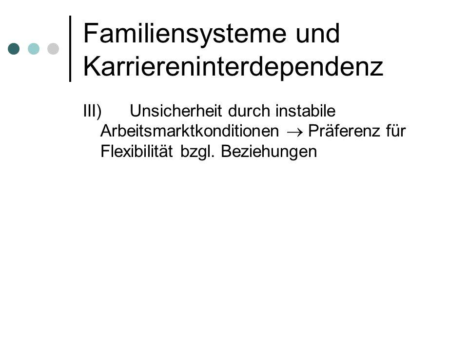 Familiensysteme und Karriereninterdependenz III)Unsicherheit durch instabile Arbeitsmarktkonditionen Präferenz für Flexibilität bzgl. Beziehungen