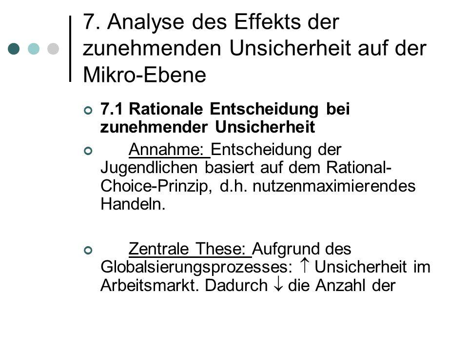 7. Analyse des Effekts der zunehmenden Unsicherheit auf der Mikro-Ebene 7.1 Rationale Entscheidung bei zunehmender Unsicherheit Annahme: Entscheidung