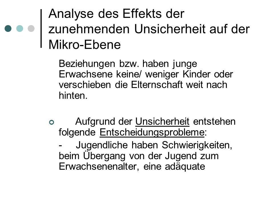 Analyse des Effekts der zunehmenden Unsicherheit auf der Mikro-Ebene Beziehungen bzw.