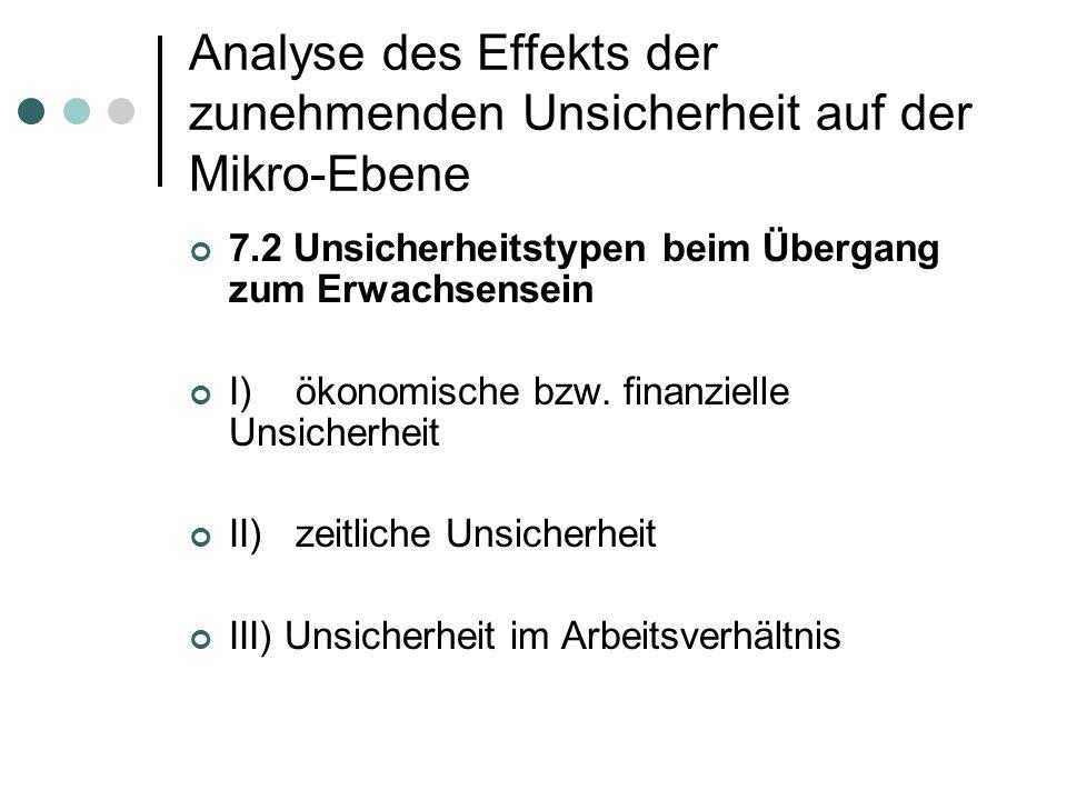 Analyse des Effekts der zunehmenden Unsicherheit auf der Mikro-Ebene 7.2 Unsicherheitstypen beim Übergang zum Erwachsensein I)ökonomische bzw.